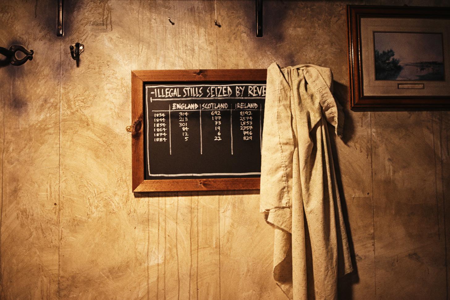 Irish-Whiskey-Museum